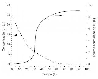 unicamp-2018-segunda-fase-questao-16-quimica-1