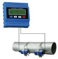 Jual Ultrasonic Flow Meter TUF2000B 50-700mm Call 08128222998