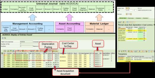 IBM, SAP S/4HANA, IBM Certifications
