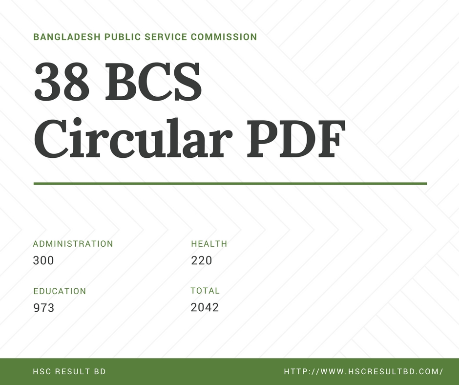 38 BCS Circular PDF Download