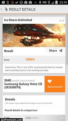 3DMark 玩家評測