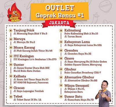 Outlet Ayam Geprek Bensu di Jakarta