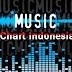 100 Daftar Tangga Lagu Indonesia Terbaru Dan Terbaik Update 16 Desember 2016