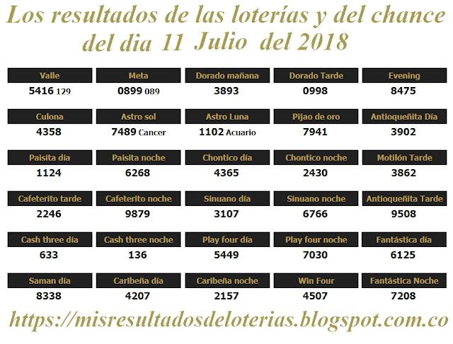 Resultados de las loterías de Colombia | Ganar chance | Los resultados de las loterías y del chance del dia 11 de Julio del 2018