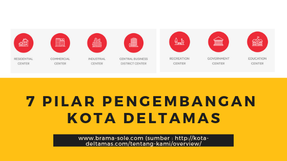 tujuh pilar pengembangan, yaitu residential center, commercial center, industrial center, central bussiness district center, recreation center, government center, dan education center.
