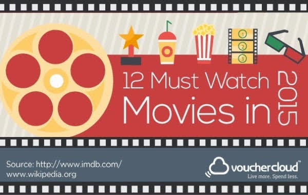12 Films You Must Add To Your Watch List In 2015