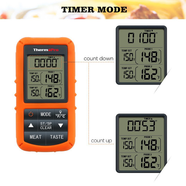 Thermopro tp20 cooking thermometer review