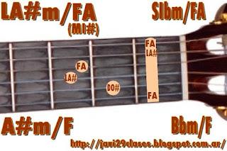 acorde guitarra chord (LA#m con bajo en FA) o (SIbm con bajo en FA)