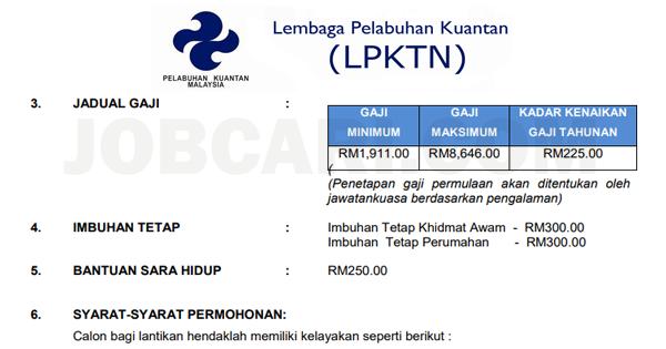 Jawatan Kosong di Lembaga Pelabuhan Kuantan LPKTN