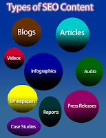 What is the type of SEO like on n off page and backlinks