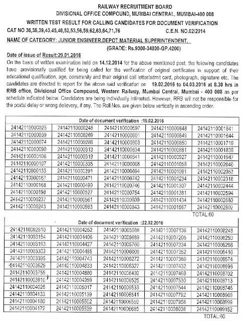 RRB+Mumbai+JE+DMS+Result+02+2014+part1