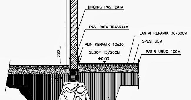 Cara Praktis Menghitung Volume material Pondasi Batu Belah untuk