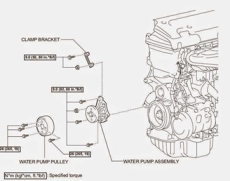 Toyota Camery 2003 to 2011 Engine 2AZ-FE water Pump