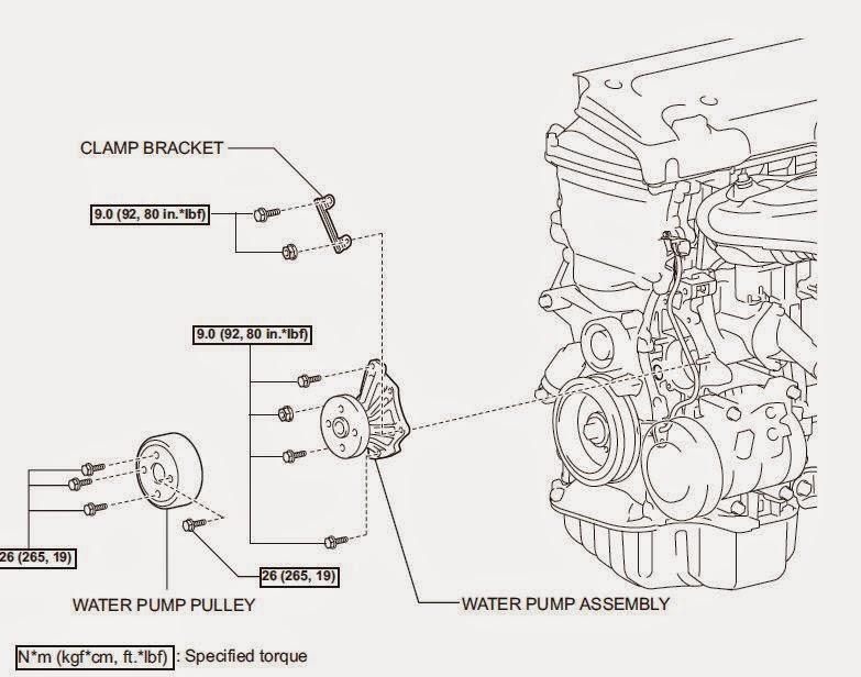 Toyota Camery 2003 to 2011 Engine 2AZ-FE water Pump