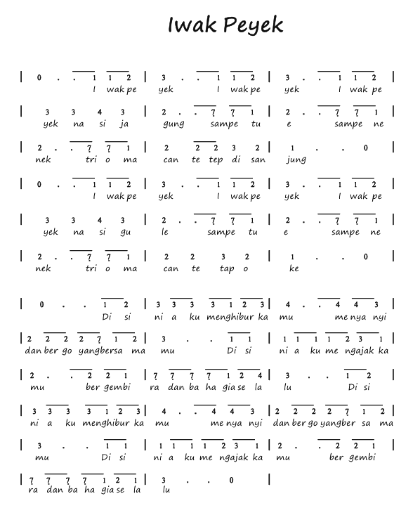 Not Angka Pianika Lagu Iwak Peyek - Trio Macan