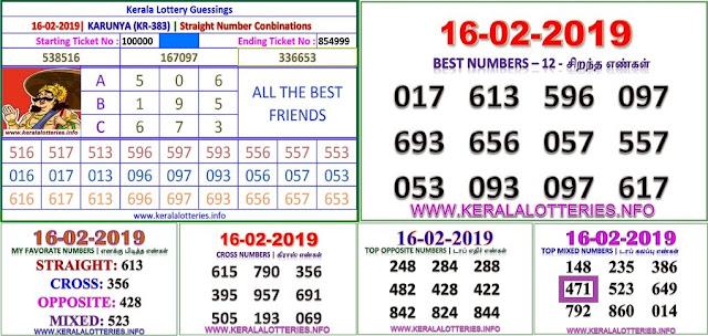 Karunya KR-383 Kerala lottery abc guessing by keralalotteries.info