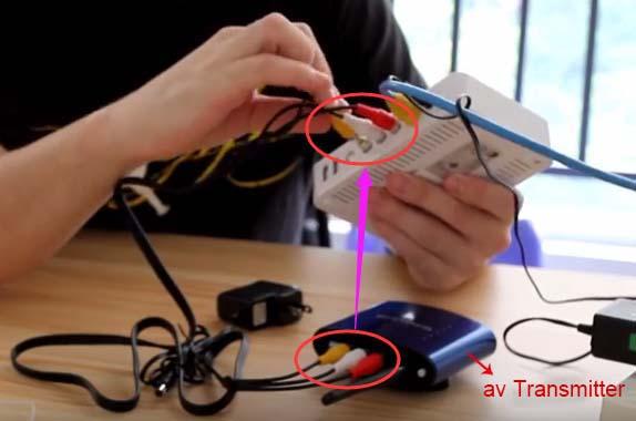 """AV Funkübertragung: die Sender(""""Transmitter"""") verbinden mit Set-Top-Box"""