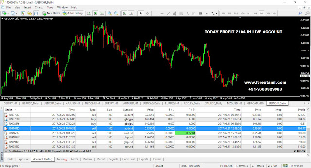 forex training SHARJAH , forex training in SHARJAH , SHARJAH  forex training, forex SHARJAH  training