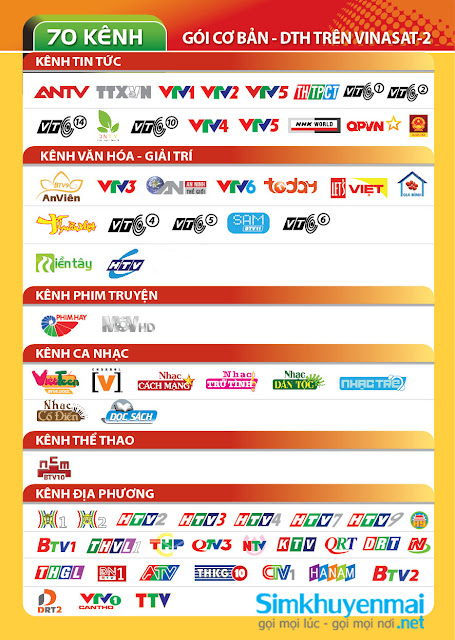 Truyền hình mobiTV Gói Cơ Bản với 70 kênh bao gồm các kênh đặc sắc, hấp dẫn, phổ biến