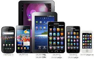Daftar Harga Terbaru Samsung Galaxy 2015