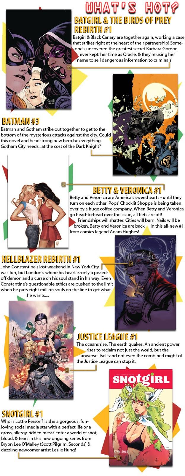 year v comics art: