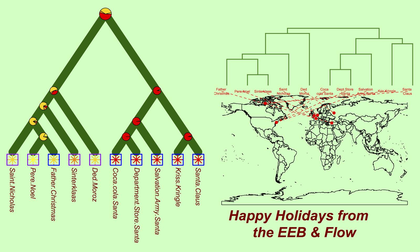 The EEB & Flow: R
