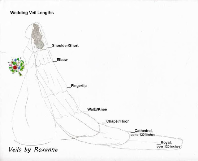 How To Make A Cathedral Length Wedding Veil