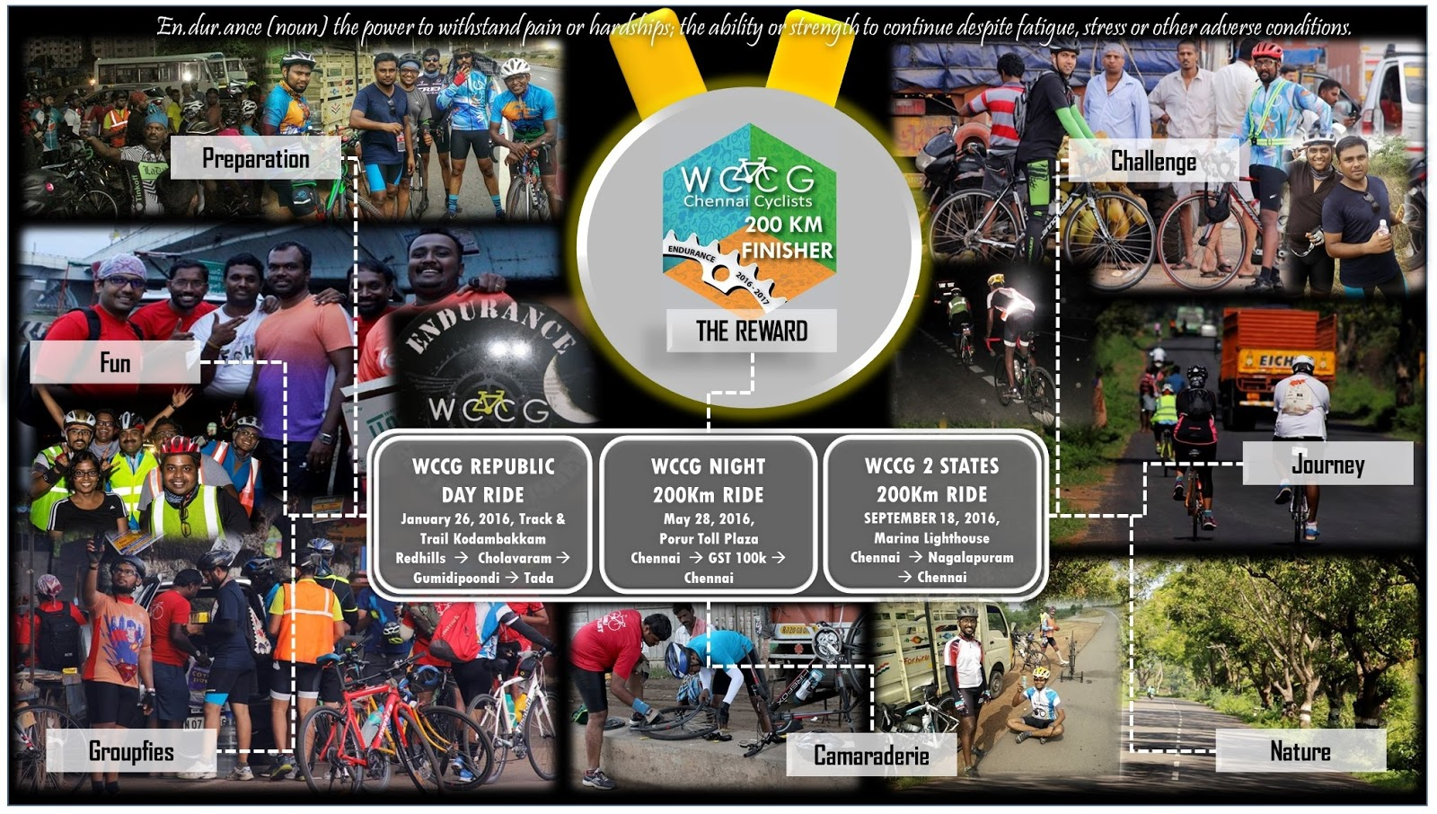 Summary of 200km rides in 2016 wccg chennai cyclists summer was on and it was sweltering heat in may and riding a 200km in a day would have been suicidal and that was the time we organized our 200km night solutioingenieria Choice Image