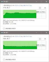 ファイルの転送速度を比較