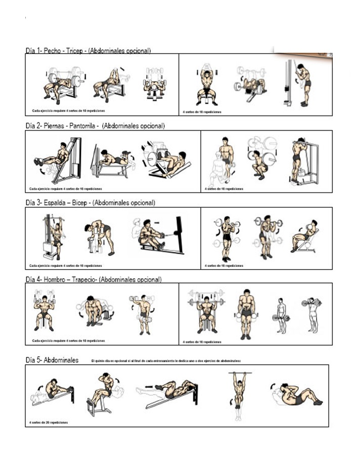 With This Workout Youll Train 4 Days Per Week 2 Days On And Then Take At Least 1 Day Off This Is How Your Weekly Training Split May Look