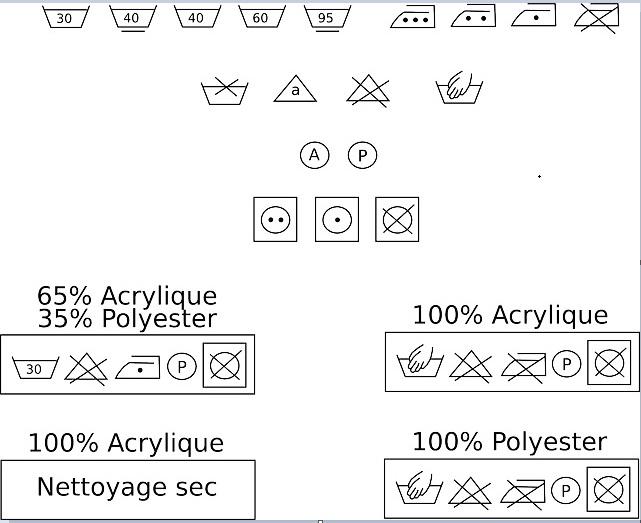 Simbol-simbol pada Label Pemeliharaan Pakaian