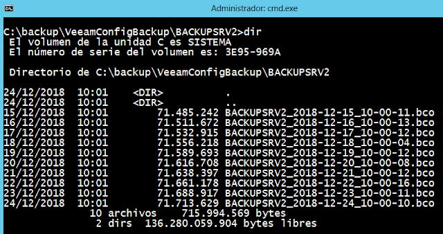 Veeam Backup: Backup configuration