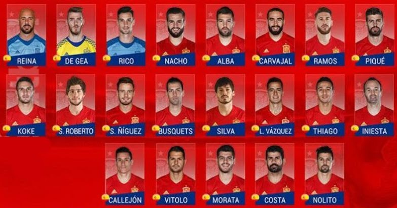 Image Result For Sergio Rico