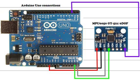 Arduino based self balancing unicycle