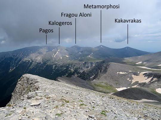 Panorama ze Skali na południowy wschód.