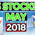 Stock Picks of the Day: Top 3 stocks which could give 12-14% return