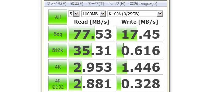 Verbatim microSDHC 32GBのベンチマークテスト結果