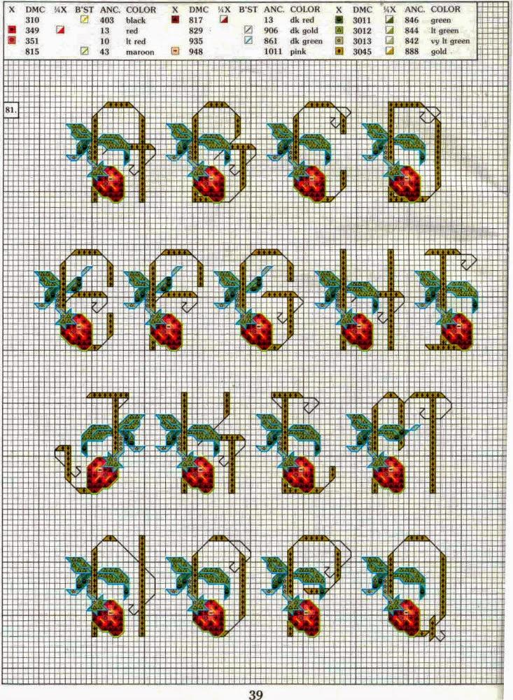 Ricami e schemi a punto croce gratuiti schemi alfabeti for Alfabeti a punto croce schemi gratuiti