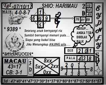 Rumus Jitu Dan Kode Syair Shamyoun Sabtu