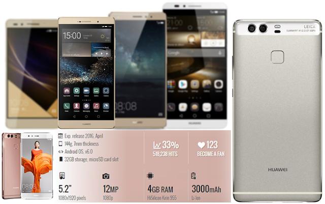Spesifikasi Huawei  Smartphone