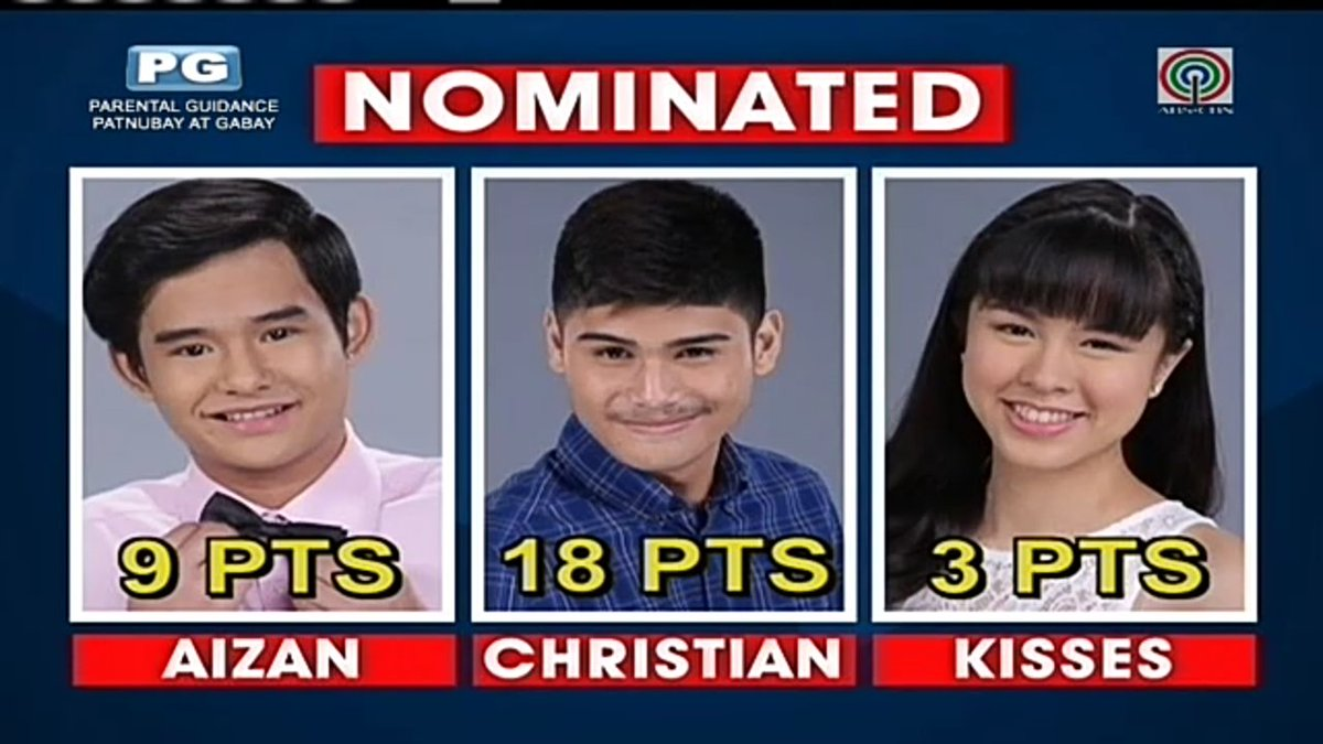 PBB Teen Nomination Night results