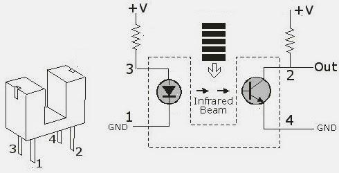 EnTcians: Optical Position Encoder with Arduino
