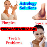 Acne And Teeth Problems Reasons And Remedies through Astrology, Solutions of Blood disorders through astrology, Mouth Problems-Gums and Teeth problems Reasons and Remedies, Disease and astrology, Accident and Sprain, Astrologer for Reasons and Remedies of chronic diseases.