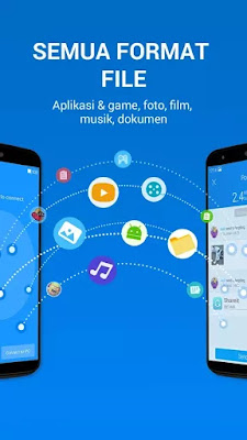 https://play.google.com/store/apps/details?id=com.lenovo.anyshare.gps