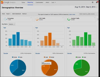 Mobile Analytics - Get Insights Into the Performance of Your Mobile Offering