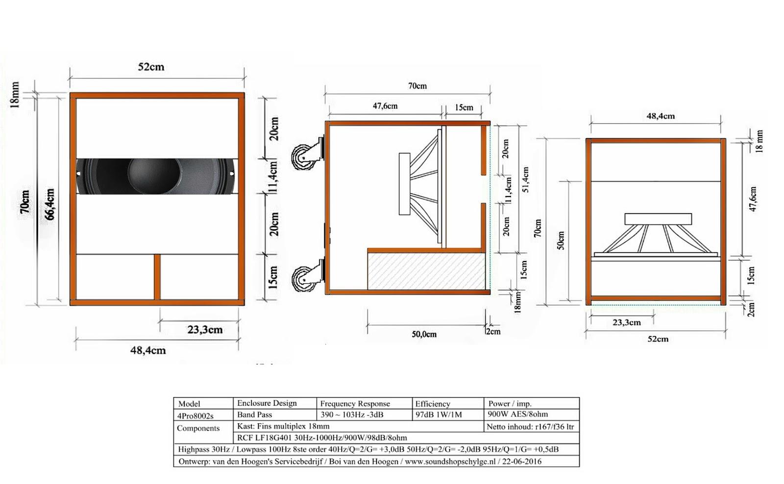 Subwoofer plans 18 inch RCF LF18G401