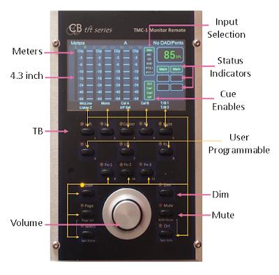 TMC-1 Studio Monitor Controller Remote