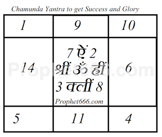 Devotional Shakti Chamunda Yantra to get Success and Glory