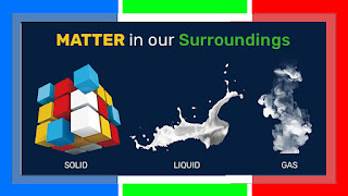 Class 9 Science Chapter 1 - Matter in Our Surroundings Revision Notes