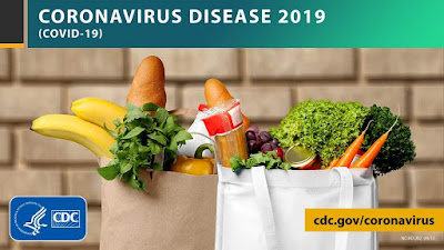 Coronavirus: CDC Covid-19 Safety Shopping Tips